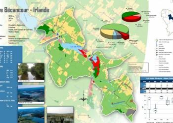 Atlas cartographique «Diagnostic sur les ressources et les usages de la Haute-Bécancour» Canards Illimités